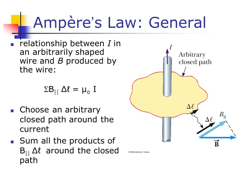 Ampère's Law: General relationship between I in an arbitrarily shaped wire and B produced by the wire: