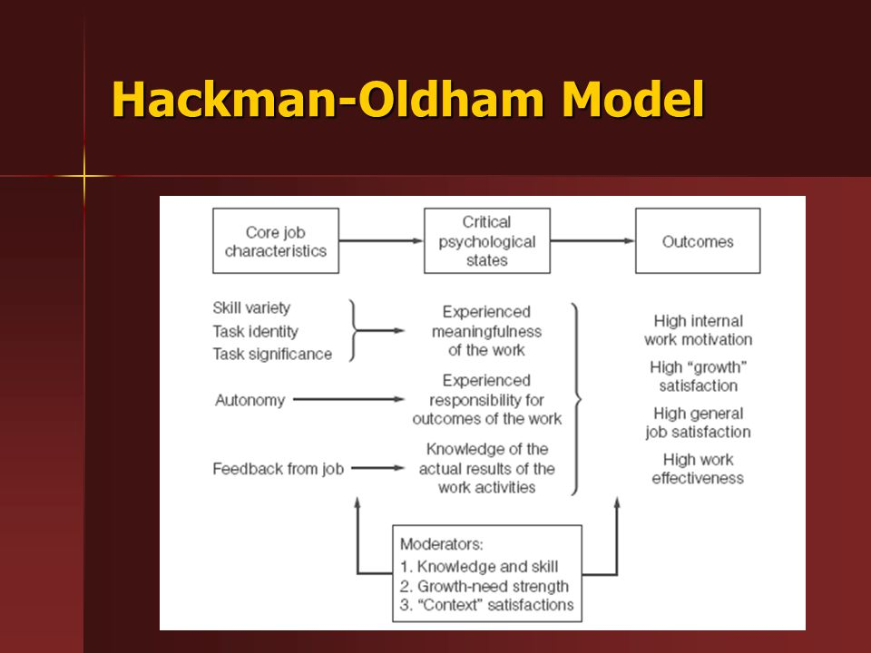 hack man and old hams job characteristic model 31) according to the job characteristics model, what should be done to increase experienced responsibility for work outcomes 32) ross's job is very low in feedback according to hackman and oldham's job characteristics model, which psychological state will be most affected by this low fe.