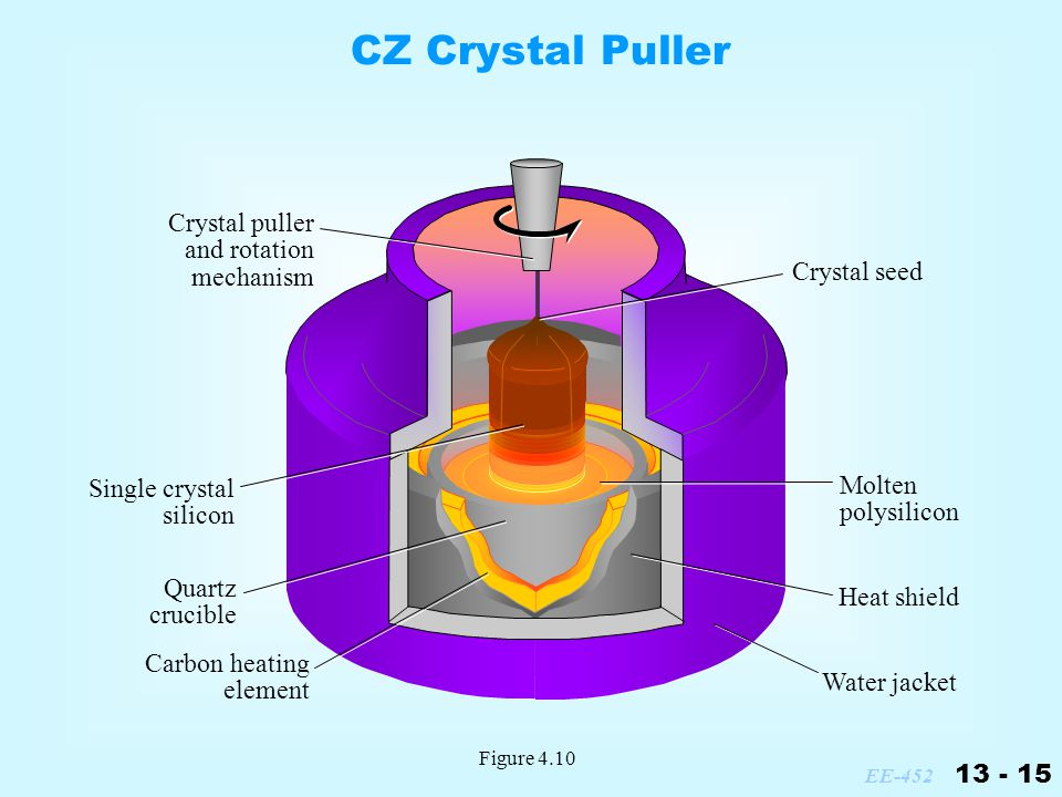 silicon single crystal quartz glass crucible The inner surface high-purity coated quartz crucible for single crystal silicon ingot growing and si the inner surface high-purity coated quartz crucible for single .