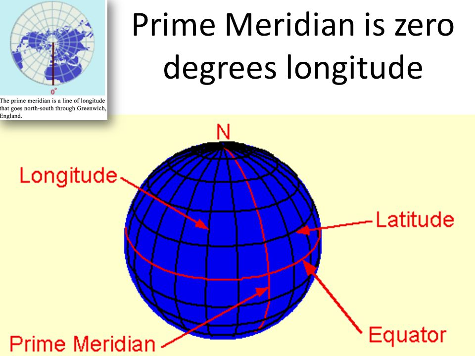 Prime Meridian is zero degrees longitude
