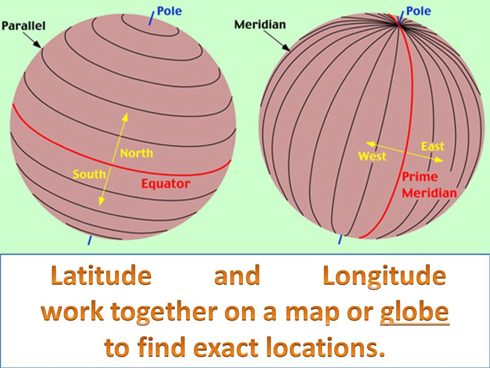Latitude and Longitude work together on a map or globe