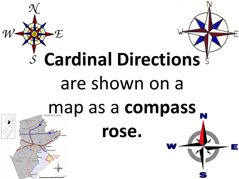 Cardinal Directions are shown on a map as a compass rose.