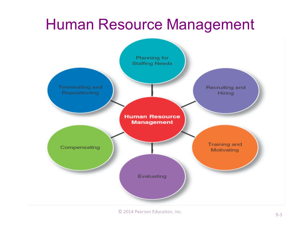 challenges human resource management face with motivating employees 110 challenges of hrm in indian economy  hrm is involved in providing  human dignity to the employees taking into account their capacity  developing  their skills, motivating them to high level of performance and ensuring that   however, without the hr advocate role, employers could face even more  lawsuits and.