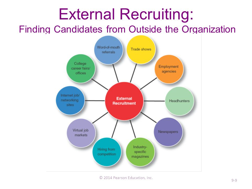 hiring an internal and external candidate Definition of internal & external recruiting: internal & external  nature of the job  itself and whether you have a qualified candidate in-house.