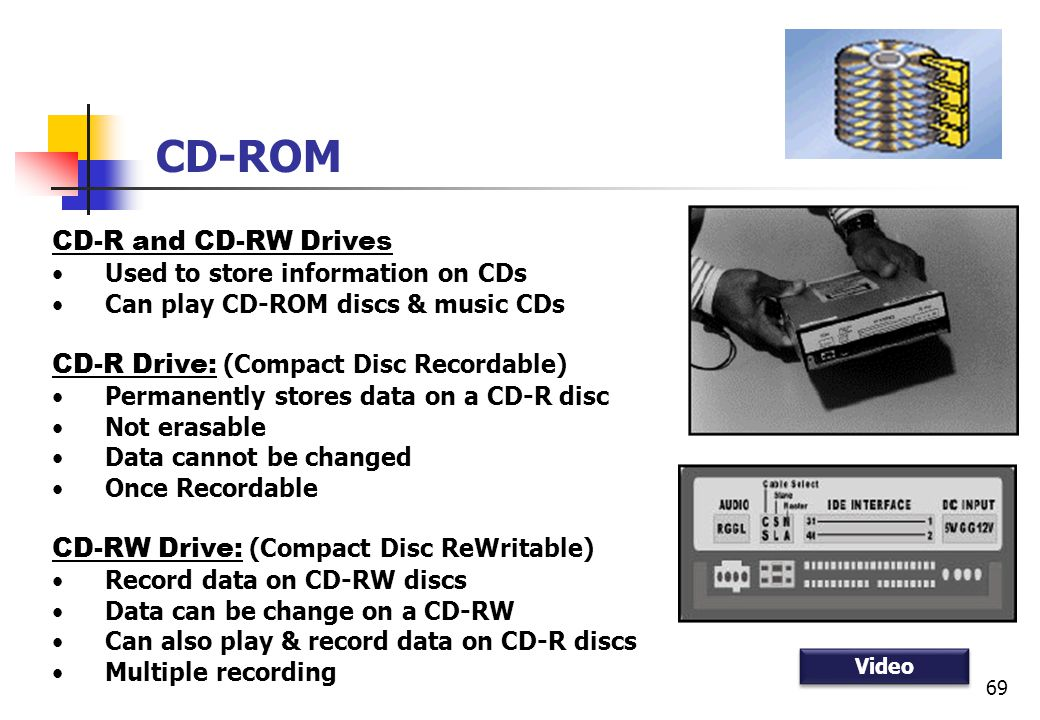 Compact disc club ? driving desire
