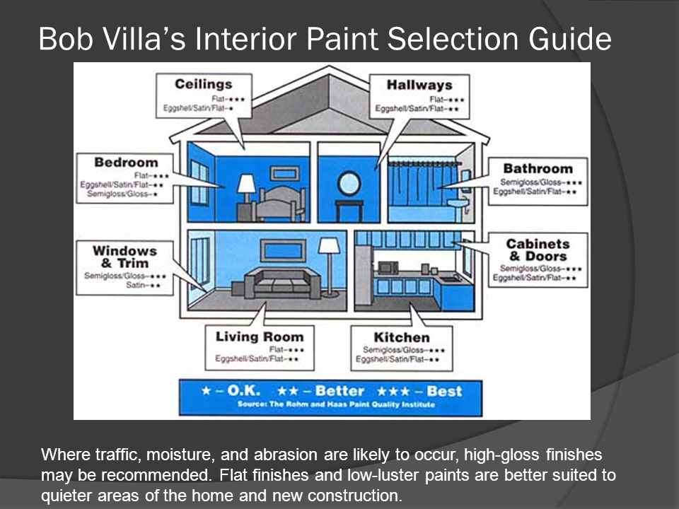 Bob Villa's Interior Paint Selection Guide