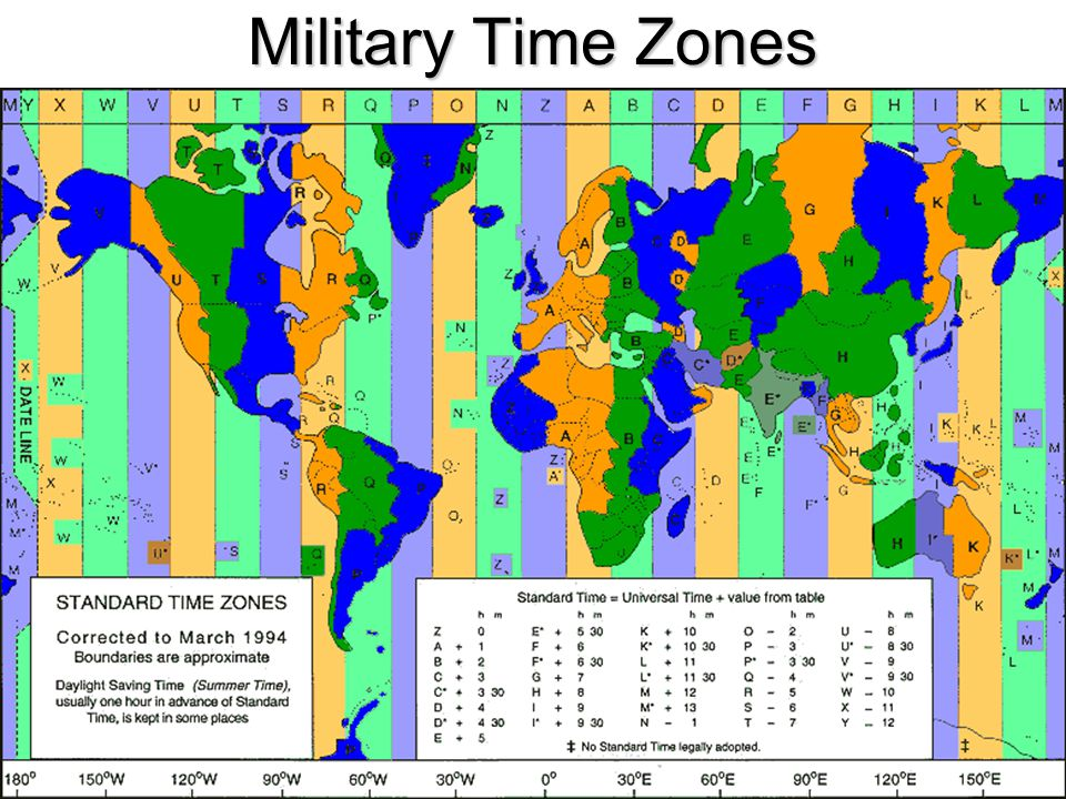 Determine Military Time - ppt download