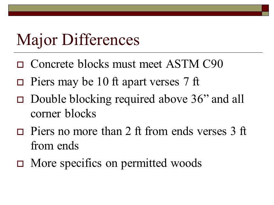Major Differences Concrete blocks must meet ASTM C90