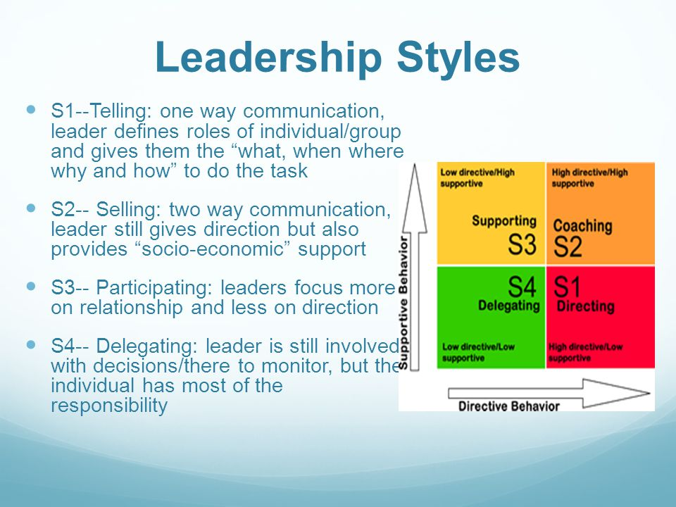 directive leadership style definition The key to being an effective leader is to have a broad repertoire of styles and to use them appropriately - 6 management styles and when best to use them.