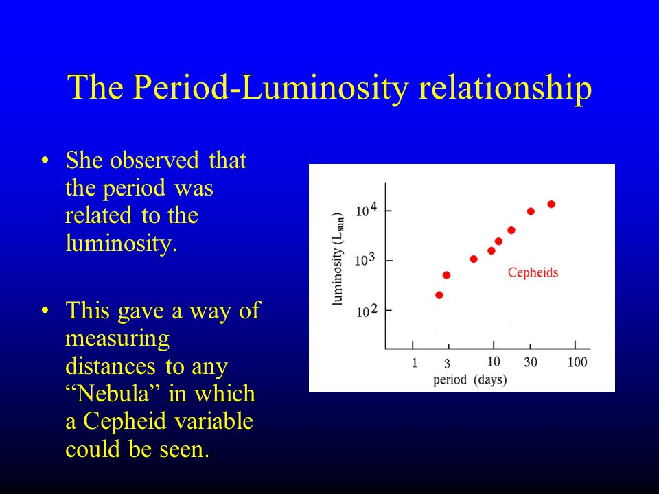 period luminosity relationship