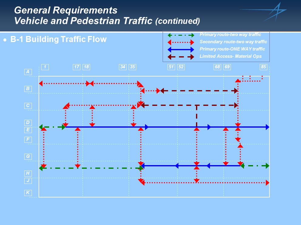 General Requirements Vehicle and Pedestrian Traffic (continued)