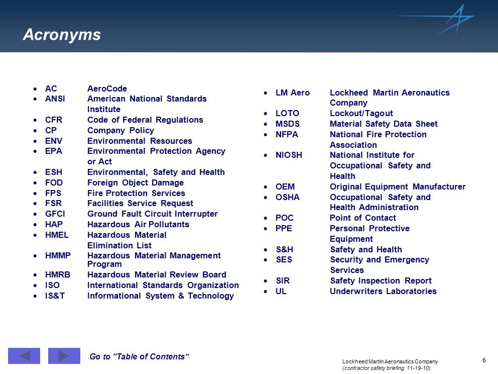 Acronyms AC AeroCode ANSI American National Standards Institute