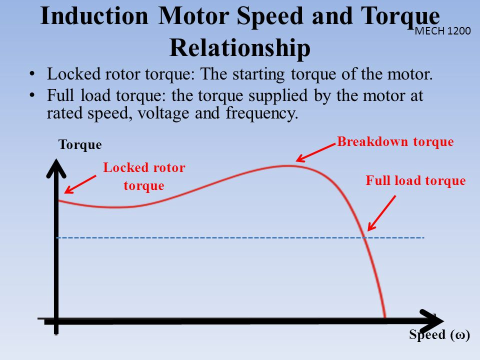 torque and voltage relationship