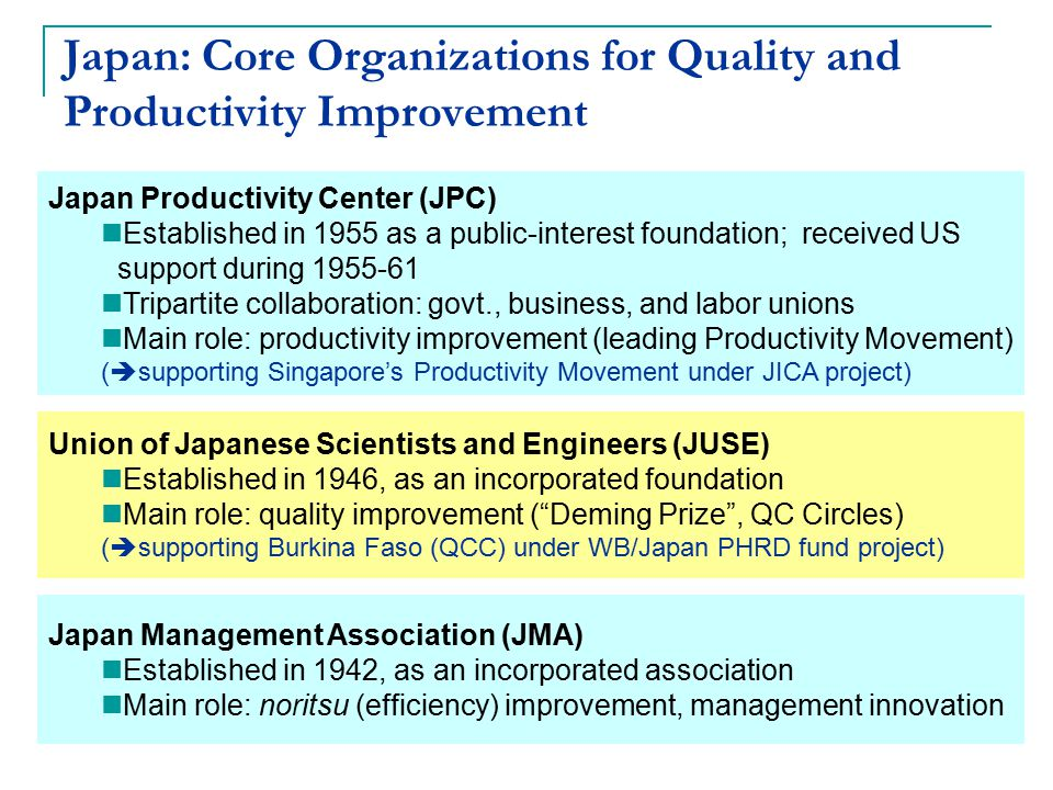 Japan: Core Organizations for Quality and Productivity Improvement