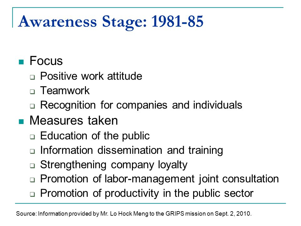 Awareness Stage: Focus Measures taken Positive work attitude