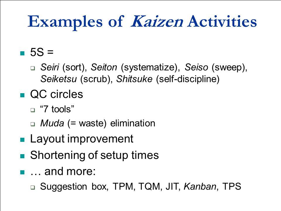 Kaizen Activities Images - Reverse Search