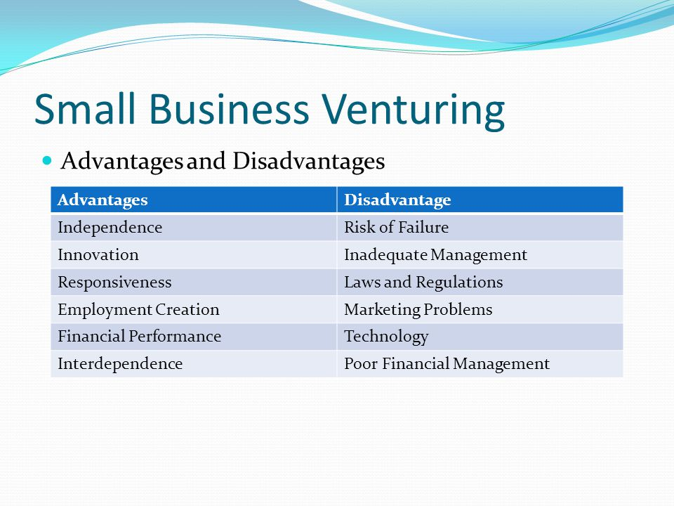 merits and demerits of international business The advantages or merits of globalization is discussed below in points:   knowledge of people and things is of great importance in international business.