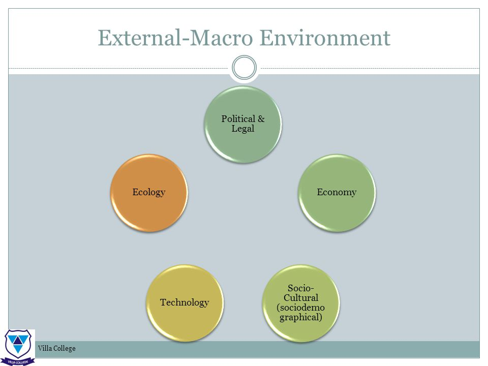 assessing the macro and micro environmental The macro environment the micro environment internal environment chapter summary key points review questions case study revisited in order to assess the impact of different environmental.
