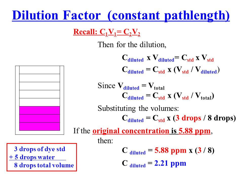 how to find total dilution factor