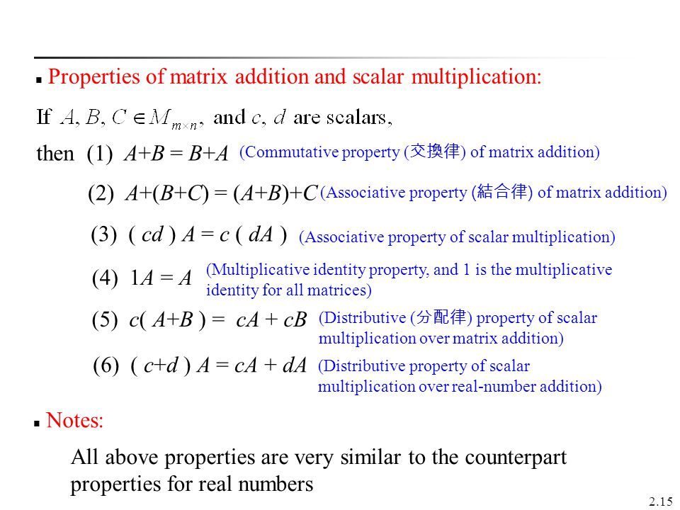 how to denote set of all real matrices