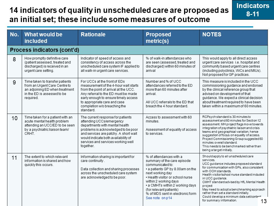 three quality indicators relevant to early Welcome to the 2011 revision of louisiana's early learning guidelines: birth to three this document is a revision to one part of the  with other quality .