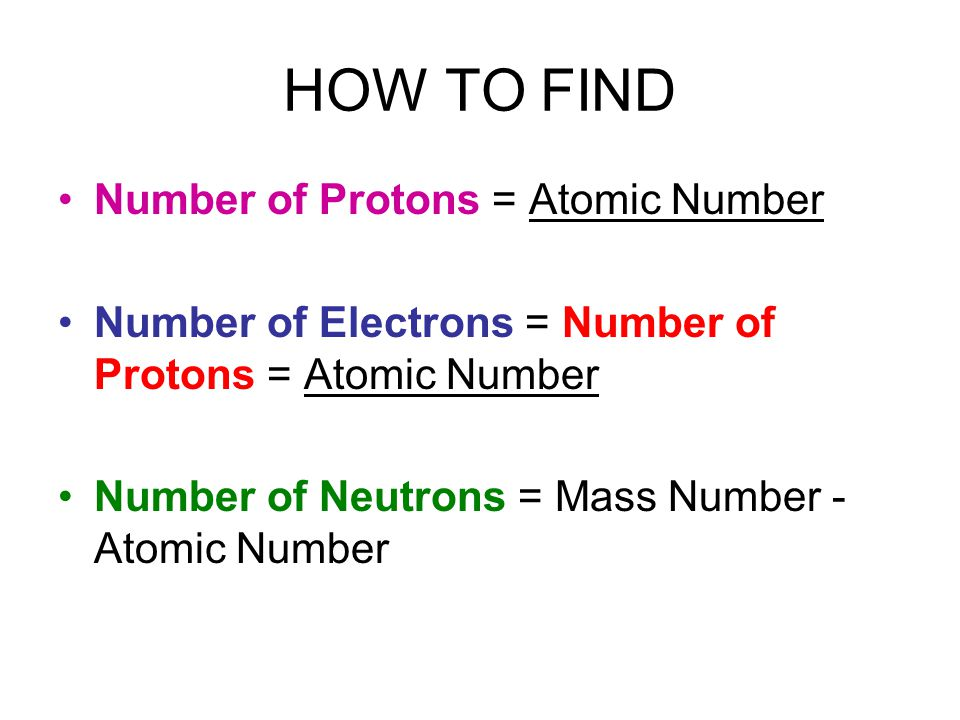 How to Find Atomic Number