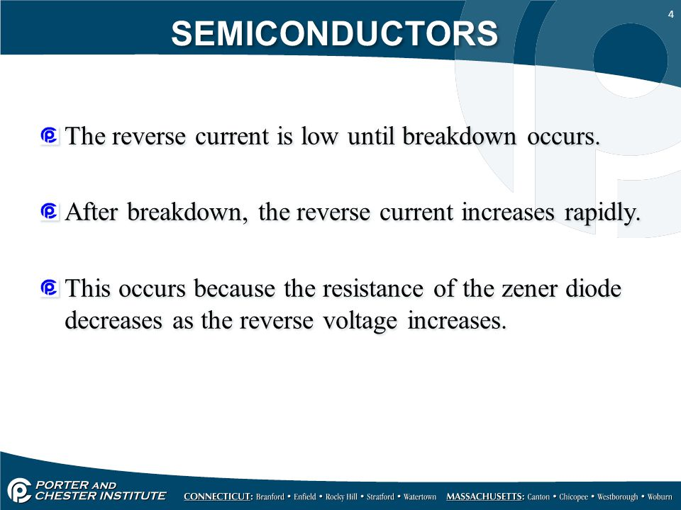 SEMICONDUCTORS The reverse current is low until breakdown occurs.