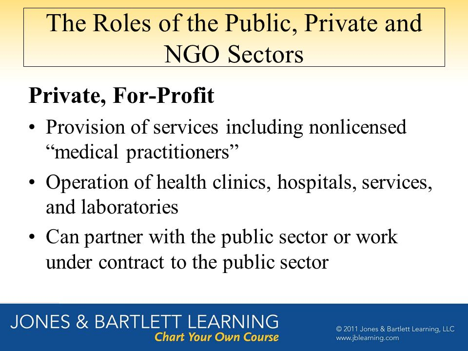 role of private and public sectors in bhutan Private sector's funding problems  that if private sectors took up big  the major factors that affect bhutan's competitiveness private sector provides.