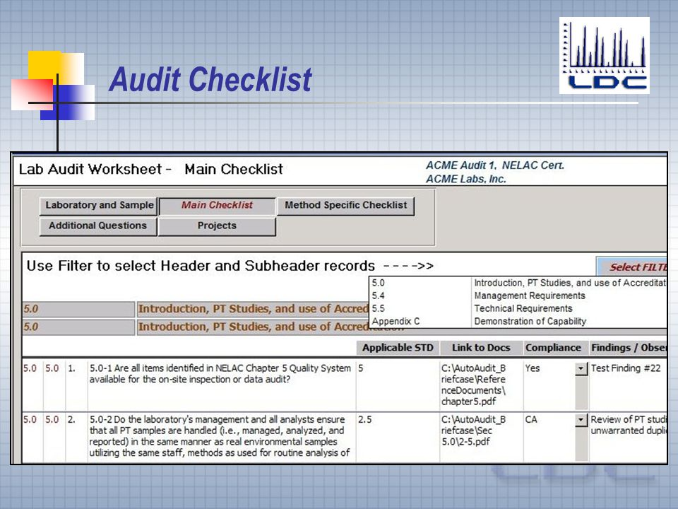audit lab Laboratory audit results for: xxx, professor, department of research audit date: 3/21/07 report date: 3/28/07 auditor(s): char p eyes please review this audit report with your laboratory staff and respond to char p eyes within 30 days with follow-up on the action items (.