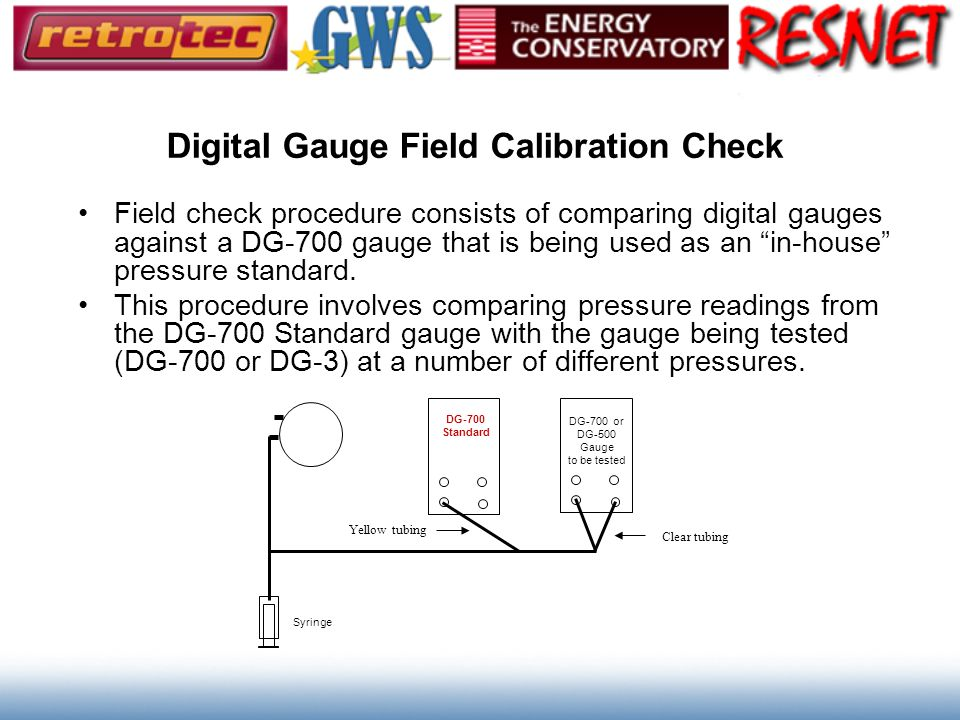 Digital Gauge Field Calibration Check