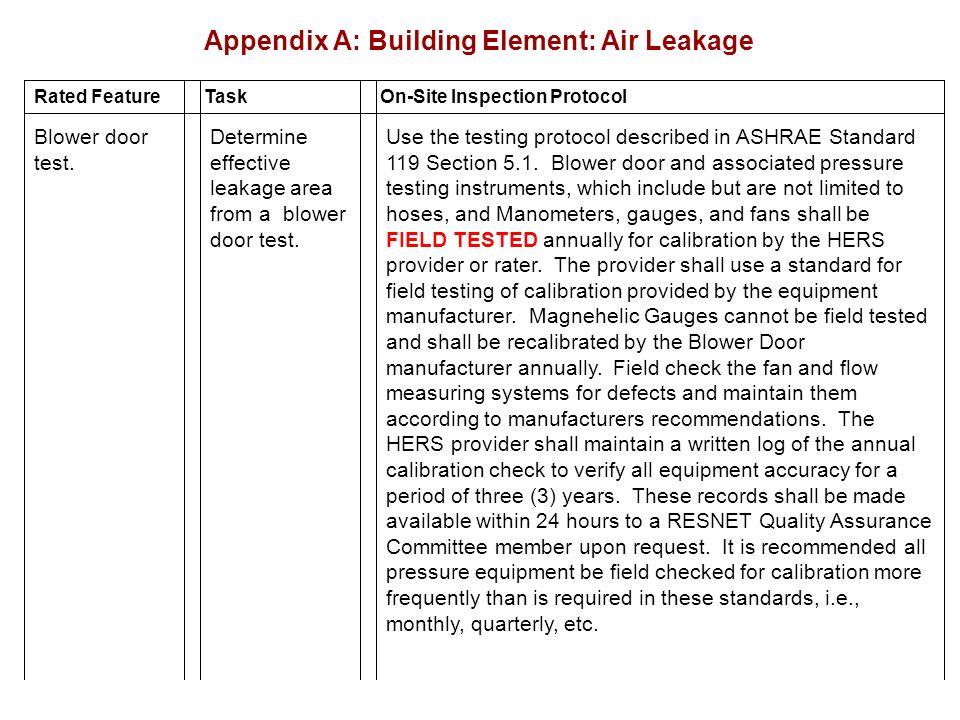 Appendix A: Building Element: Air Leakage