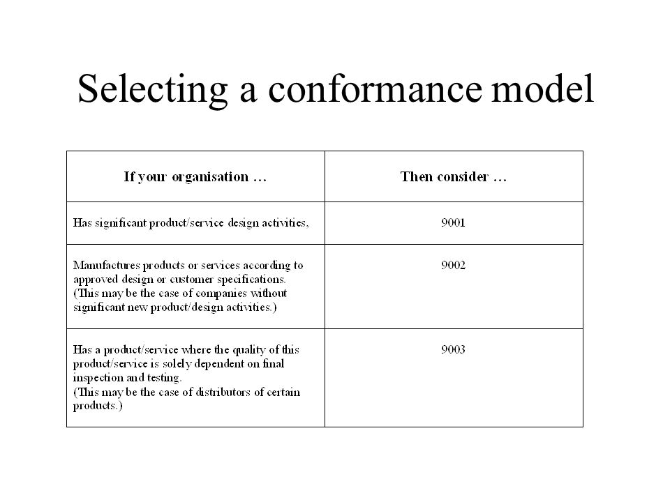 Selecting a conformance model