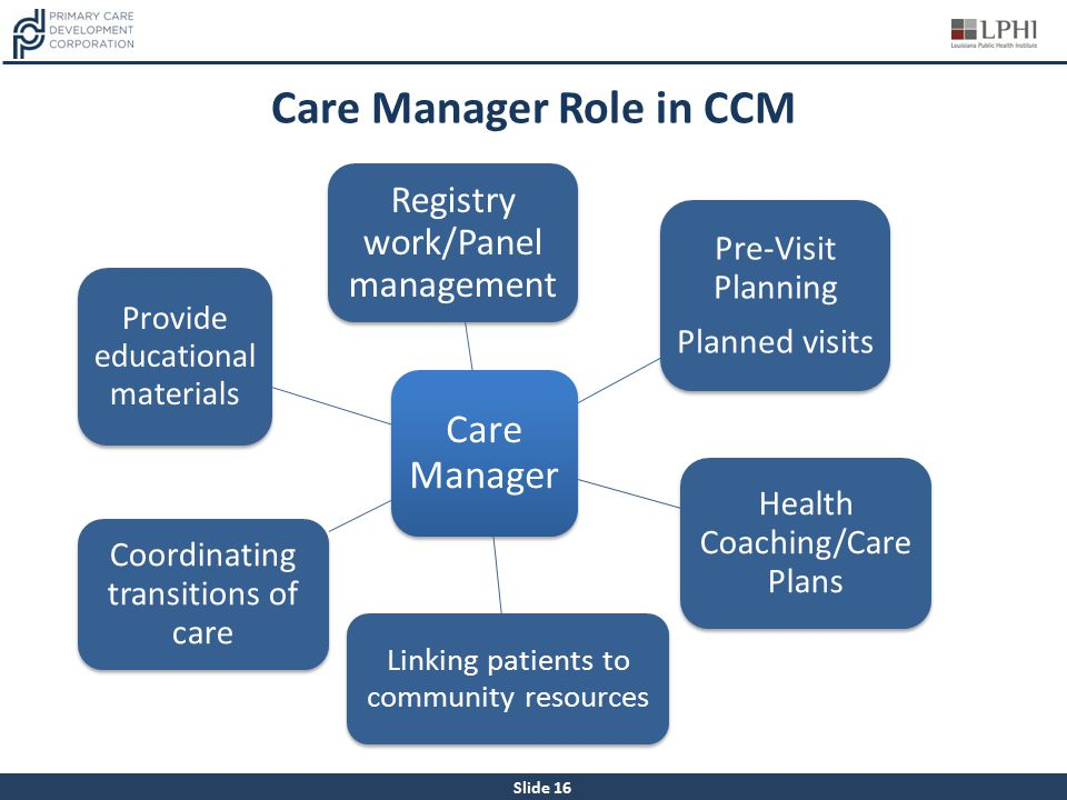 roles management and health care
