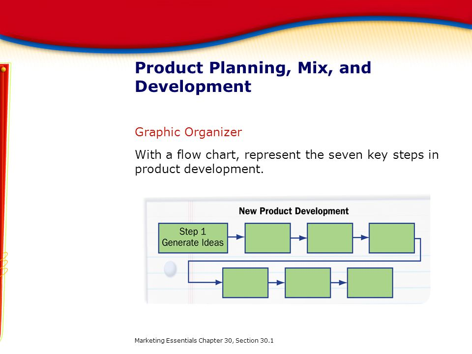 Unit 10 product and service management ppt download for Product design marketing