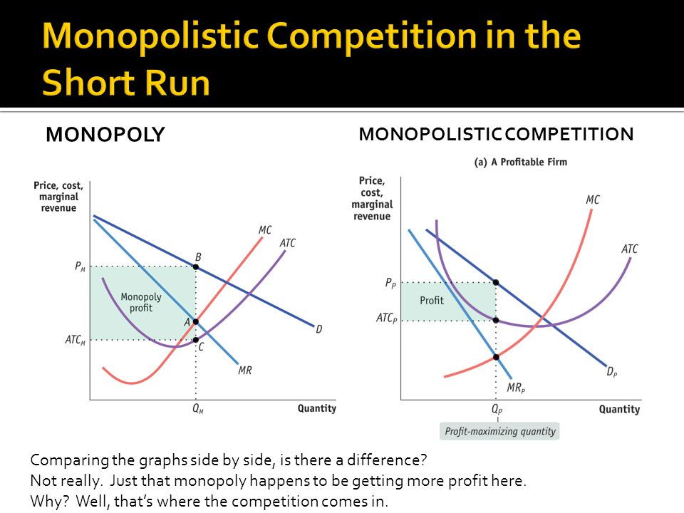 difference between market structures The main difference between perfect competition and monopolistic competition is:  in both monopolistic competition and oligopoly market structures: a there is .