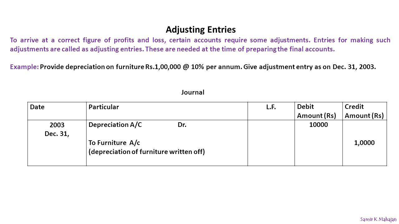 40 (depreciation Of Furniture ...