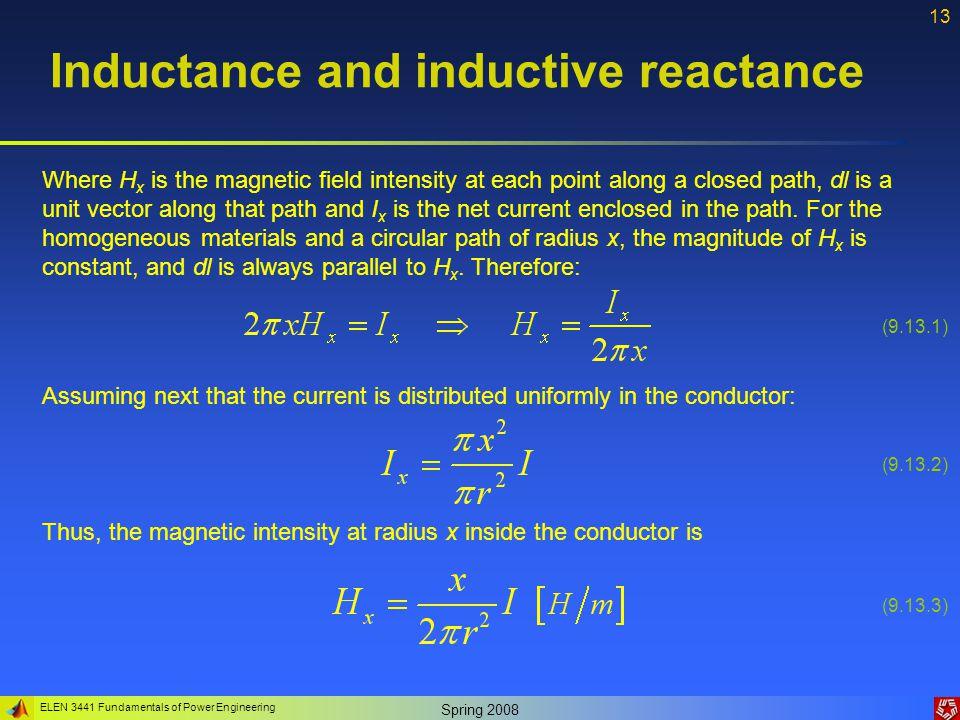 ac inductance and inductive reactance 28 images basic