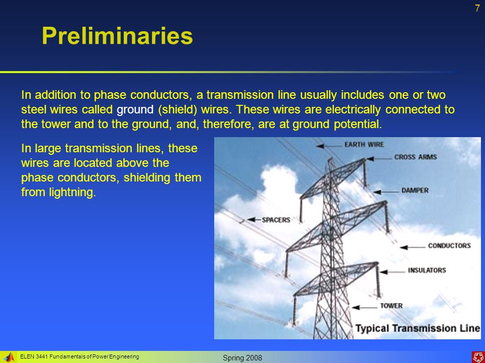 Lecture 9: Transmission lines - ppt download