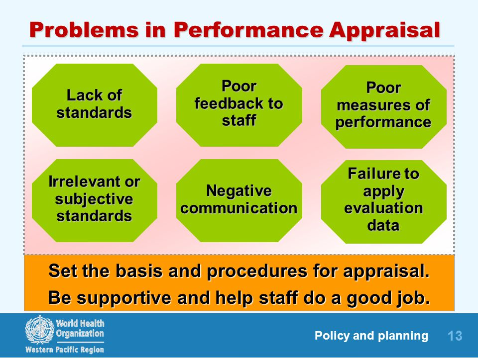 Problems in Performance Appraisal