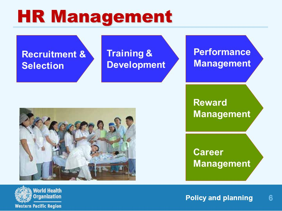 HR Management Performance Training & Recruitment & Management