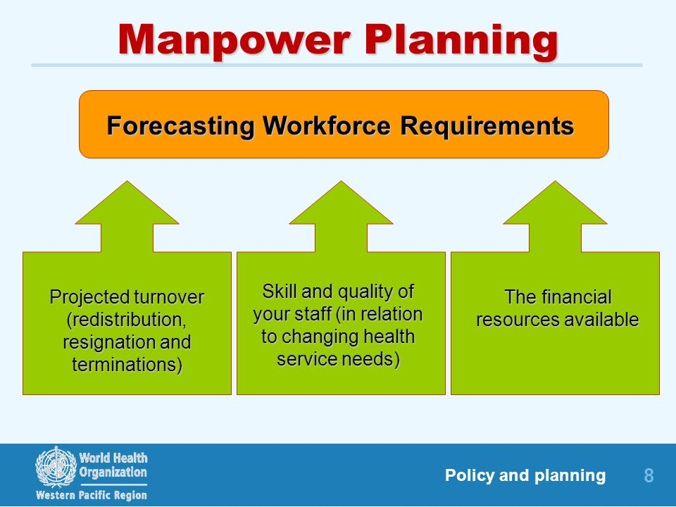 Forecasting Workforce Requirements