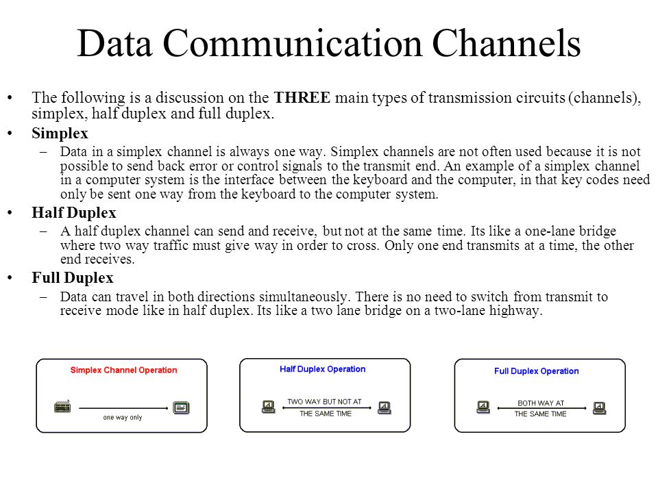 data and communication Data and computer communications has 242 ratings and 14 reviews felipe said: this book is very pragmatic, i find it very good at illustrating the concep.