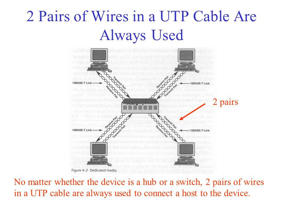 ethernet fast ethernet and gigabit ethernet ppt video online rh slideplayer com Cat 5 Ethernet Cable Wiring Diagram Home Ethernet Wiring Diagram