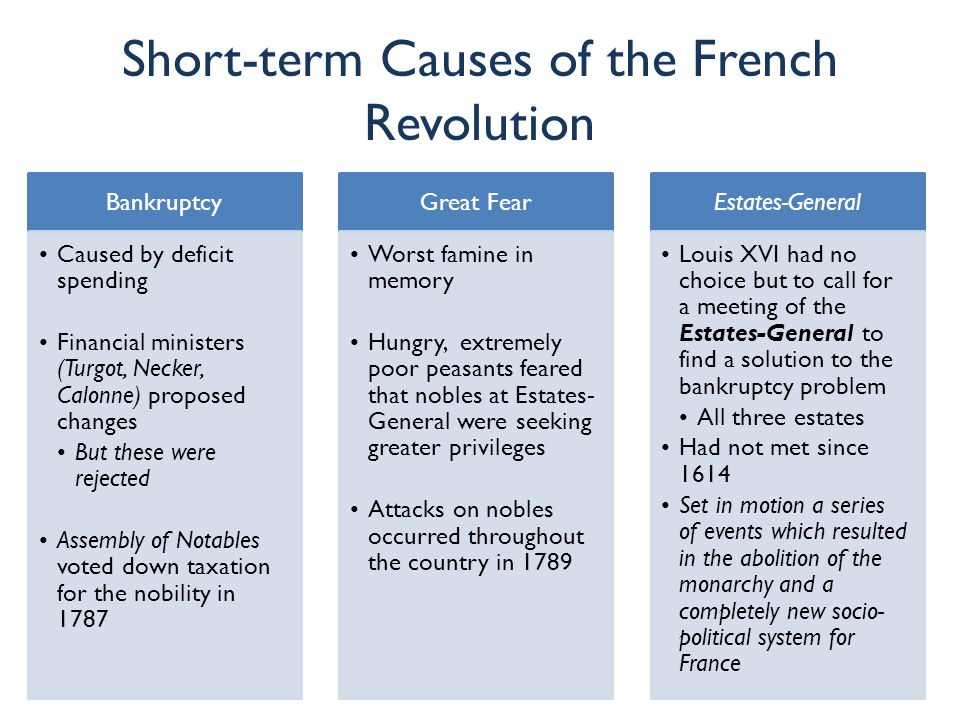 the four unique outlooks on the causes of the french revolution The causes of the french revolution can be attributed to several intertwining  factors: cultural:  did not fulfill its financial obligations, for since the time of  henry iv, that is, within two centuries, it had failed to meet its obligations fifty-six  times.