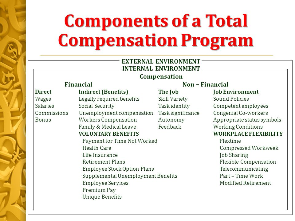 Compensation and benefit programs essay