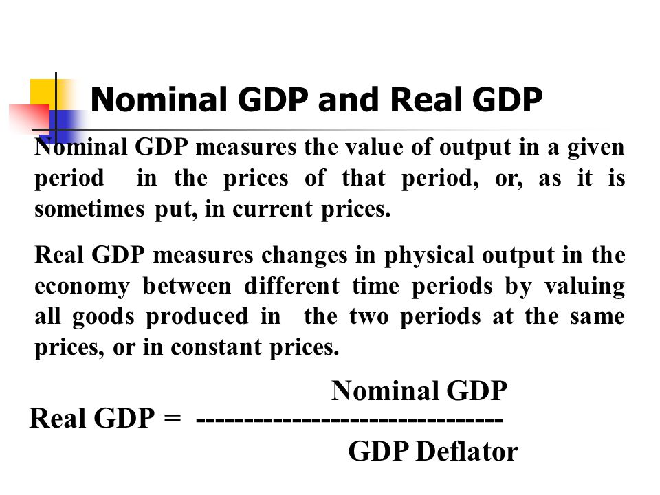 Nominal GDP and Real GDP