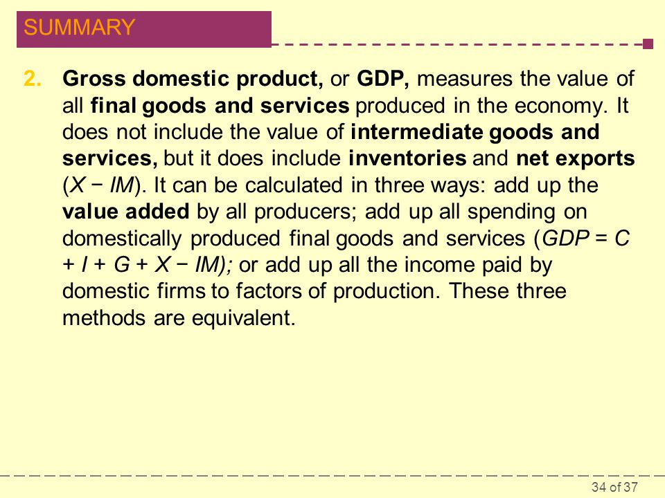 23 chapter: >> Tracking the Macroeconomy Krugman/Wells - ppt video ...