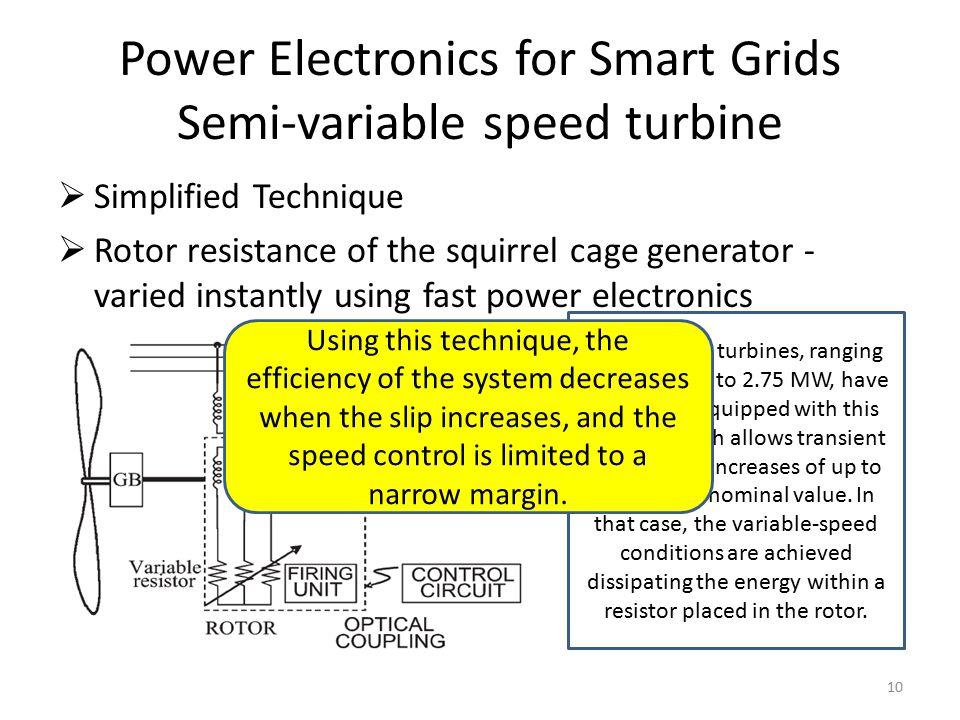 Power Electronics for Renewable Energy, Smart Grids - ppt ...