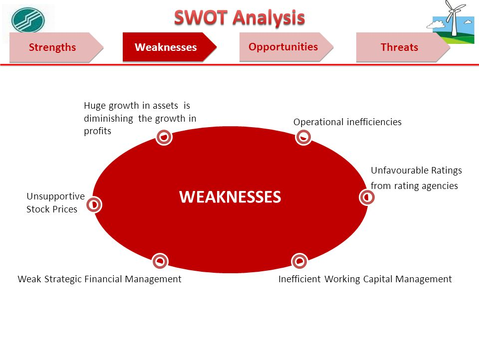 swot analysis of offshoring Analysis of the offshore wind energy industry creating the clean energy economy.