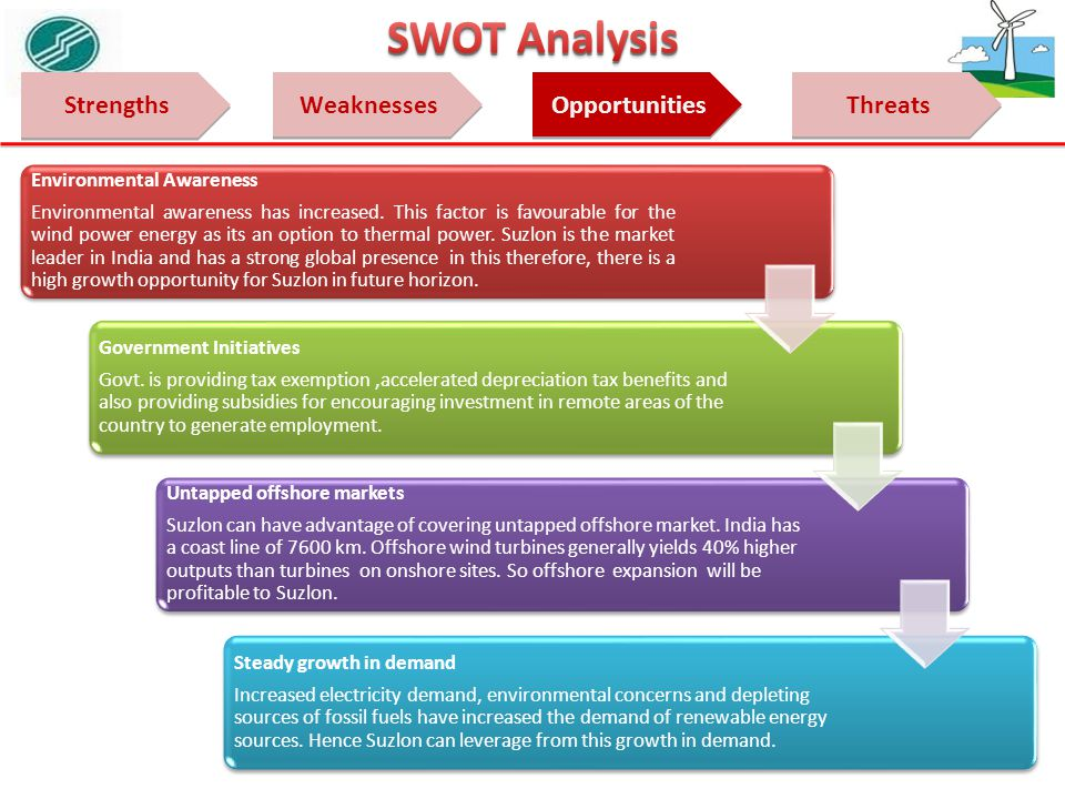 vanguard swot analysis Start studying 3830 ch 4 learn that vanguard took after 1997 to add customer segmentation as internal firm factors when conducting a swot analysis.